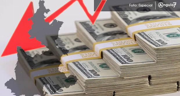 Inversión extranjera de Puebla disminuye 71% durante 2020, capta 591.1 mdd