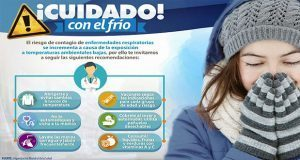Puebla, lugar 23 con menos infecciones respiratorias: SS