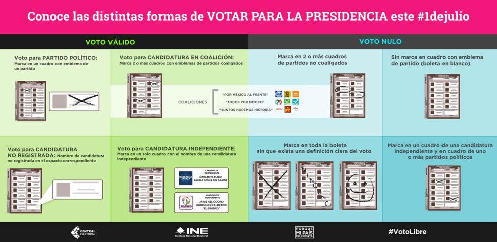 formas-de-votar