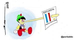 Caricatura: La encuesta de Consulta Pinocho
