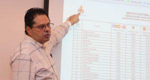 Hay irregularidades en elección para gobernador de Puebla: Ibero
