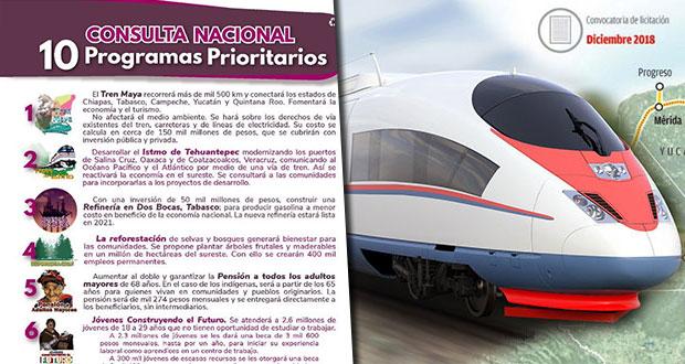 Esta es la boleta para consulta del Tren Maya y otros 9 proyectos