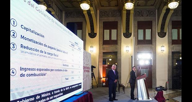 Pemex dispondrá de 107 mmdp extras y no contratará más deuda: AMLO
