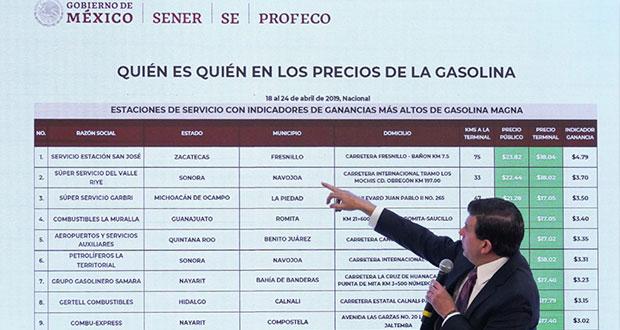 Vende litros incompletos el 11% de gasolineras en México: Profeco