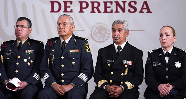 Coordinación Operativa Guardia Nacional