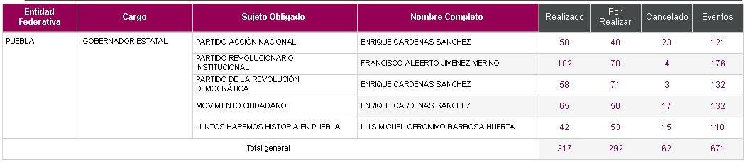 Pese a gastar 12.1 mdp, Cárdenas minimiza cancelación de 43 eventos