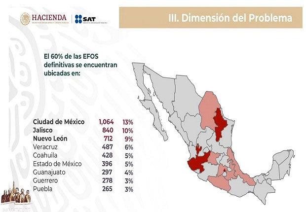 Puebla, entre 9 estados con más empresas que vende facturas falsas: SAT