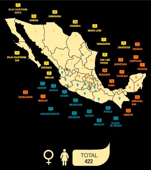 Con EPN, Puebla fue el tercer estado más peligroso para mujeres periodistas