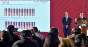"""""""Sólo son rumores"""": niega Profeco aumento a precios de gasolinas"""