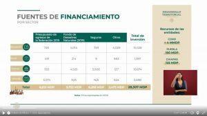 A dos años del 19-S, Puebla únicamente lleva avance del 20% en reconstrucción