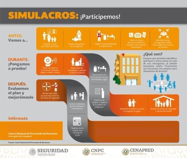 Puebla, 3er estado con más inscritos para macrosimulacro de 19-S: SGG