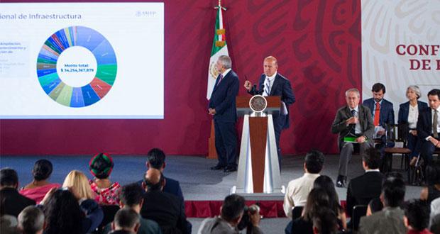 Federación va por basificar a 5,505 trabajadores del sector salud en Puebla
