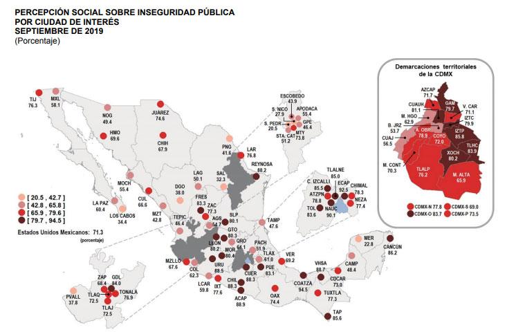 Disminuye percepción de inseguridad en Puebla capital; se ubica en 83%