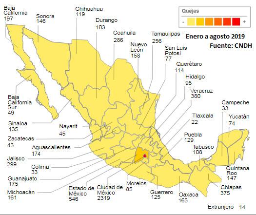 Registran 129 violaciones a DH en Puebla; IMSS e Issste lideran con 38.7%