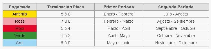 Únicamente 3 de 17 verificentros en Puebla están aprobados por Profepa