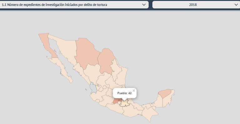 De 2014 a 2018, investigaciones por tortura en Puebla suben 2,000%