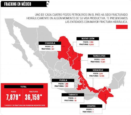 Puebla recurrió 7 mil 202 veces al fracking y es tercero en usar la técnica