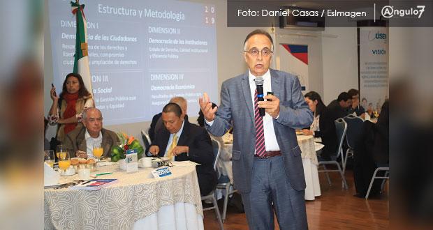 Puebla sigue como sexto peor estado en desarrollo democrático: Iddmex