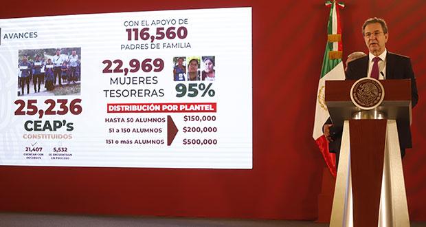 """Puebla, 5° estado con más planteles en """"La Escuela es Nuestra"""": SEP"""