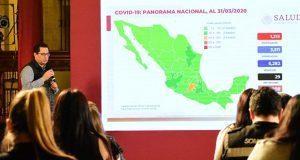 Marzo acaba con 1,215 contagiados y 29 muertos por Covid-19 en México