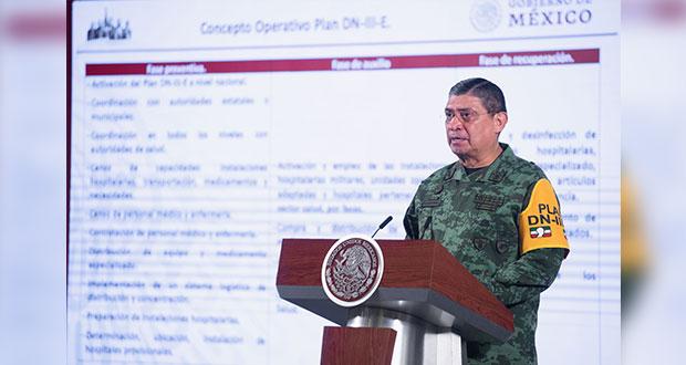 Sedena inicia plan DN-III contra el Covid-19 en fase de prevención