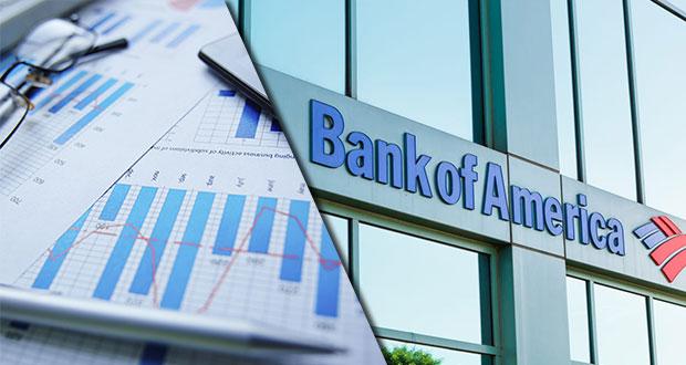 Bank of America prevé caída del 8% del PIB en la economía de México