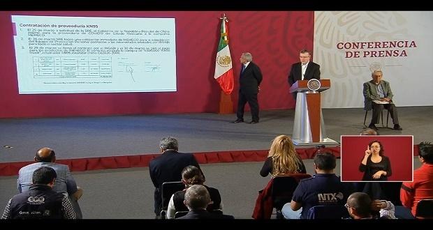 México adquirirá insumos médicos de China por 56.4 mdd