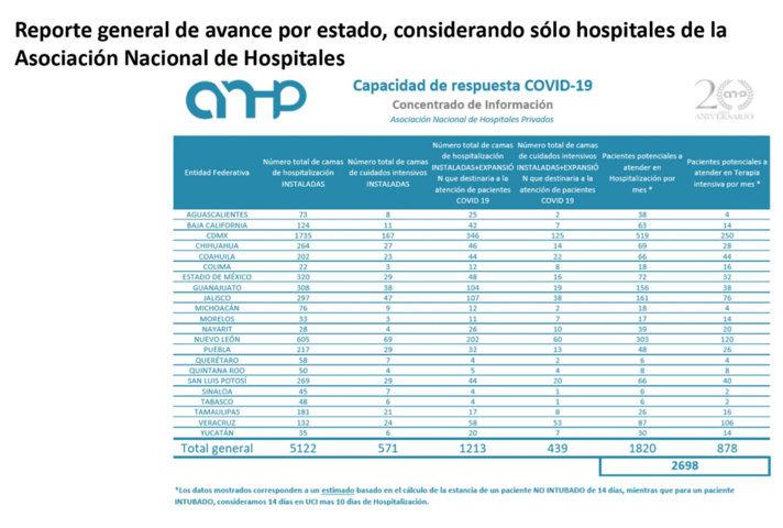 plan-conversion-hospitalaria