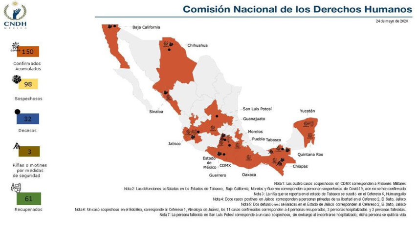 CNDH-centros-penitenciarios-1