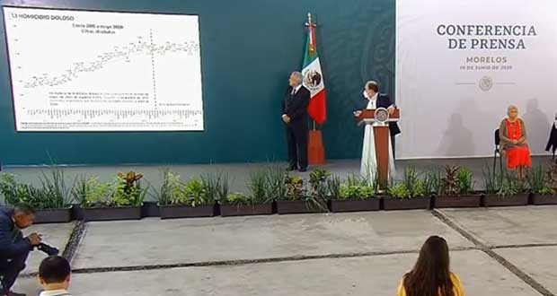 Puebla, en primeros 10 lugares de feminicidio, extorsiones y robos: Durazo. Foto: Gobierno de México