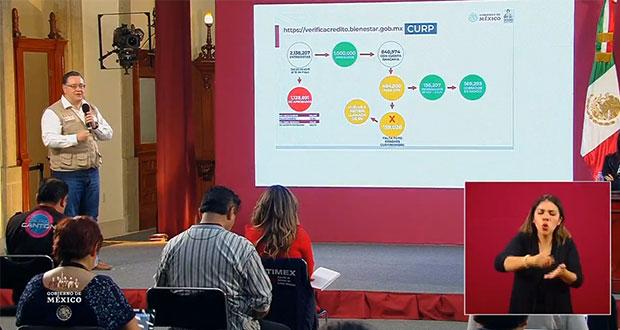 Bienestar va por créditos para sector informal en Puebla y 5 estados