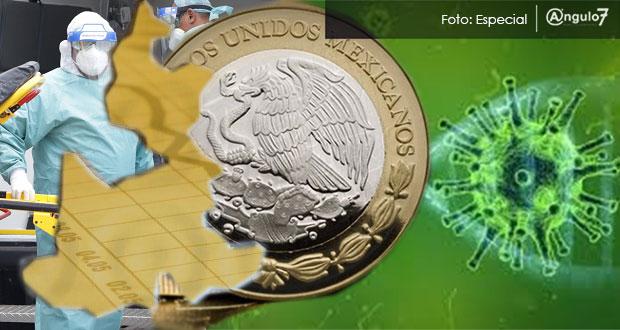 Gobierno ha destinado mil 145 mdp para atender Covid; 61.5% en Salud