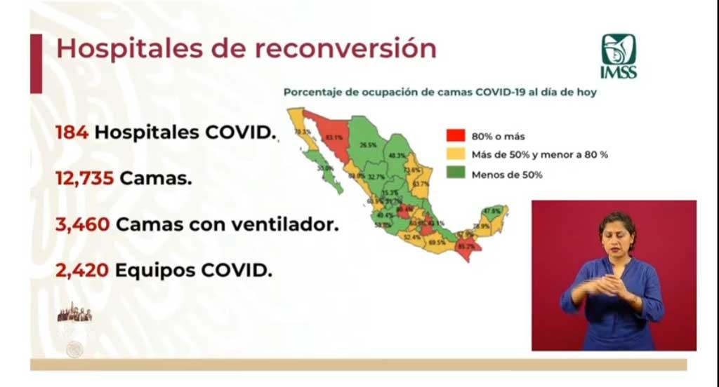 Puebla, de los 4 estados con menos disponibilidad de camas Covid en IMSS