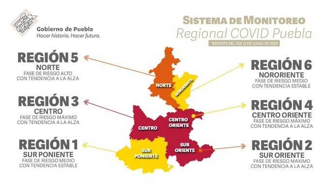 """Por alza de casos, Puebla está en """"riesgo máximo"""": Monitoreo Covid"""