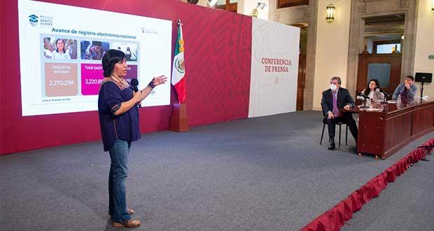 En Puebla, casi completo pago de becas para familias; JEF, al 100%