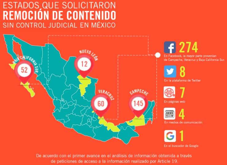 Campeche, estado que más solicitó retirar información de internet