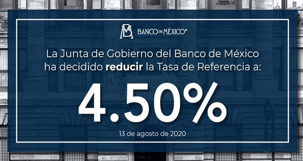 Recorta Banxico tasa de interés a 4.5%, la más bajo desde 2016