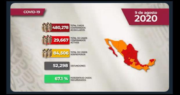 México supera las 52 mil muertes por pandemia de Covid-19: SS