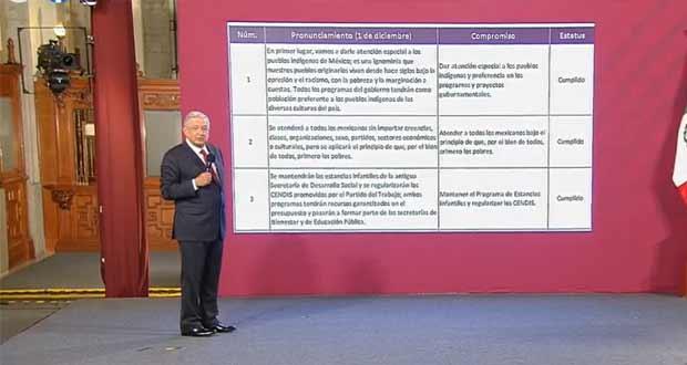 De 100 compromisos, quedan 5 en proceso; por eso sigue apoyo: AMLO. Foto: Facebook / lopezobrador.org