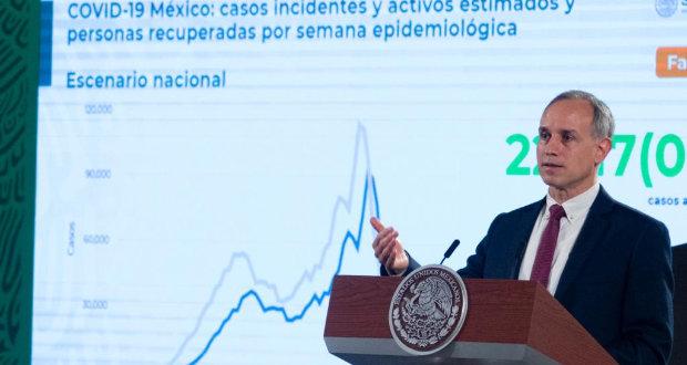Federación reporta alza en casos Covid en 6 estados: López-Gatell